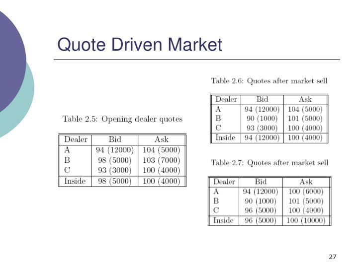 Quote Driven Market