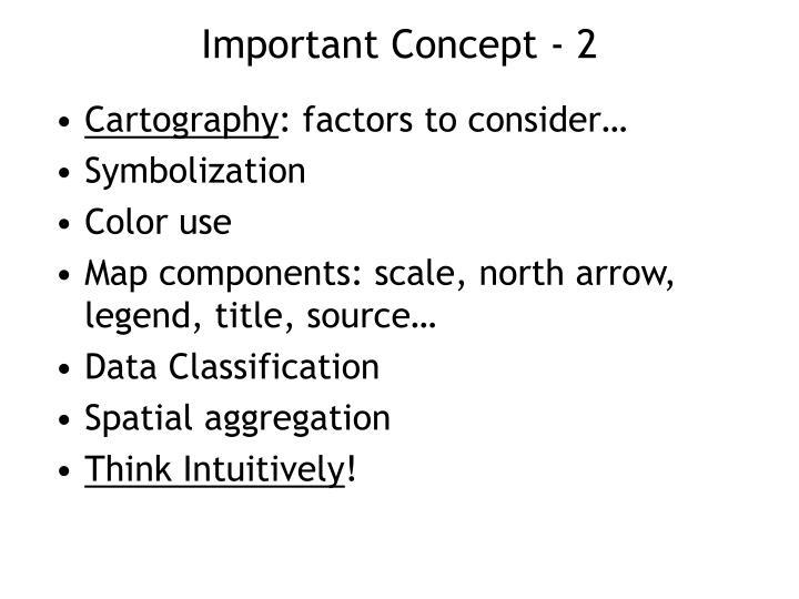 Important Concept - 2