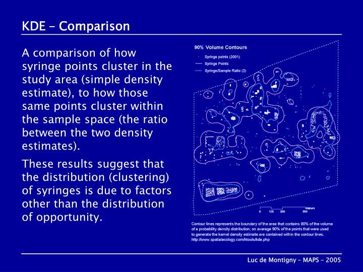 Luc de Montigny – MAPS – 2005