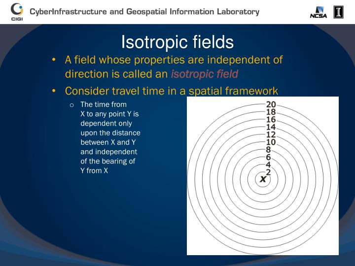 Isotropic fields