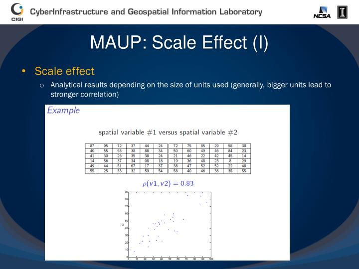 MAUP: Scale Effect (I)