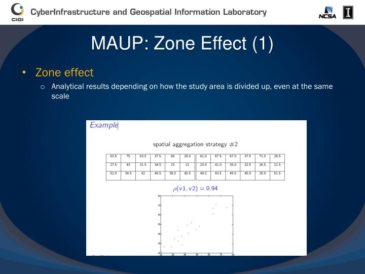 MAUP: Zone Effect (1)