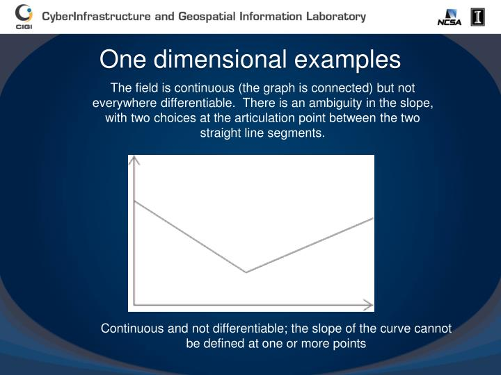 One dimensional examples