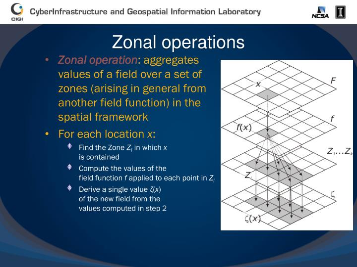 Zonal operations