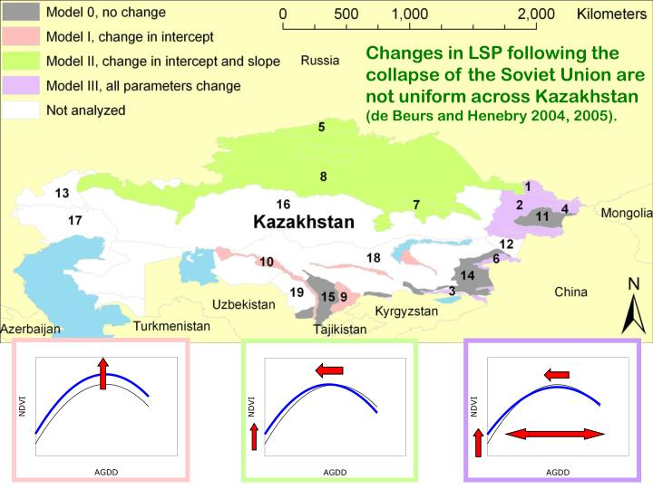 Changes in LSP following the collapse of the Soviet Union are not uniform across Kazakhstan
