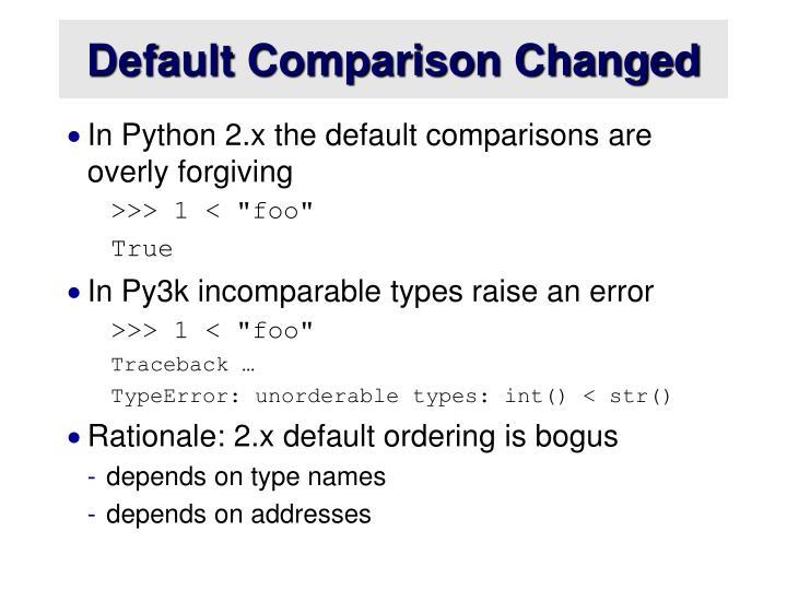 Default Comparison Changed