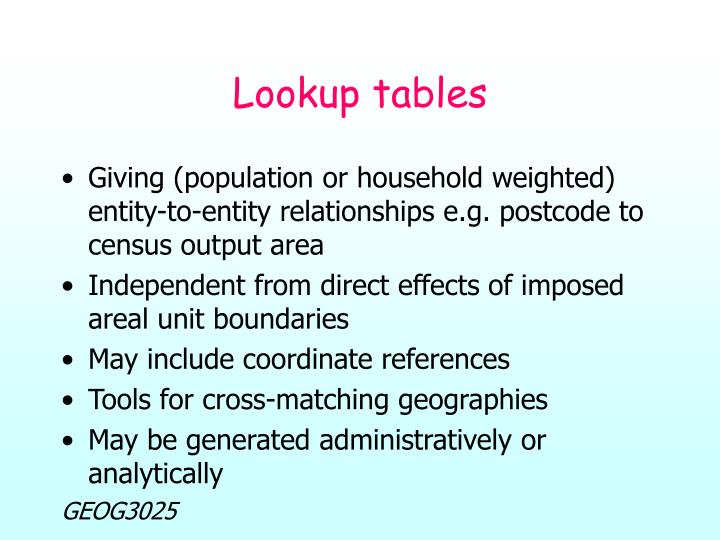Lookup tables