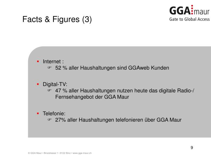 Facts & Figures (3)
