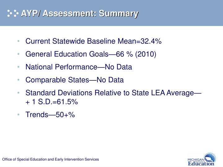 AYP/ Assessment: Summary
