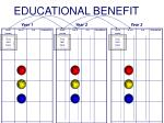 educational benefit3