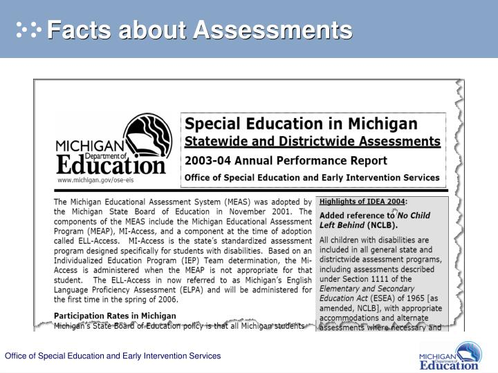 Facts about Assessments