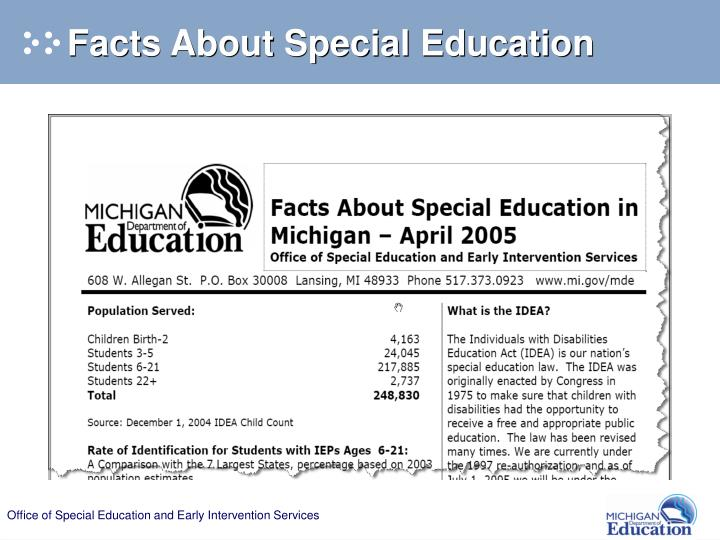 Facts About Special Education