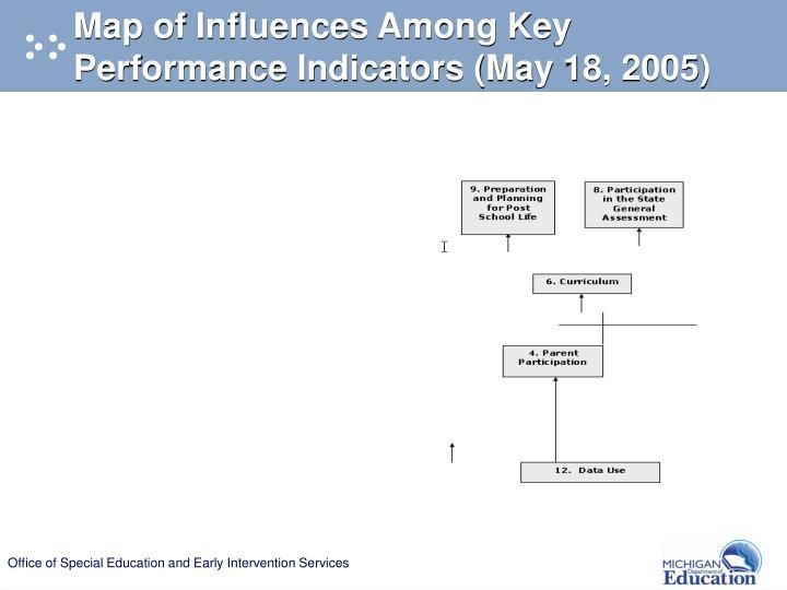 Map of Influences Among Key Performance Indicators (May 18, 2005)