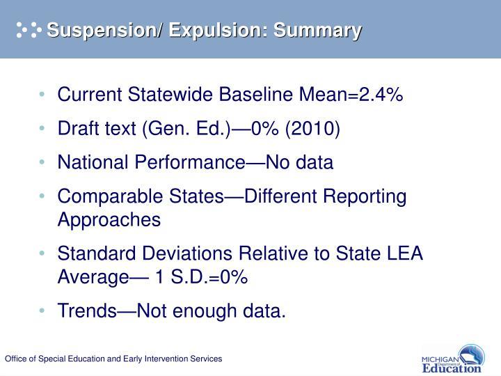 Suspension/ Expulsion: Summary