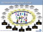 universal education vision3