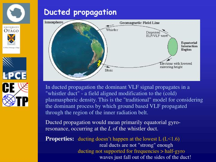 Ducted propagation