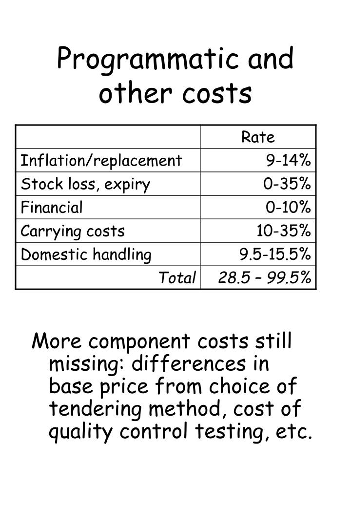 Programmatic and other costs