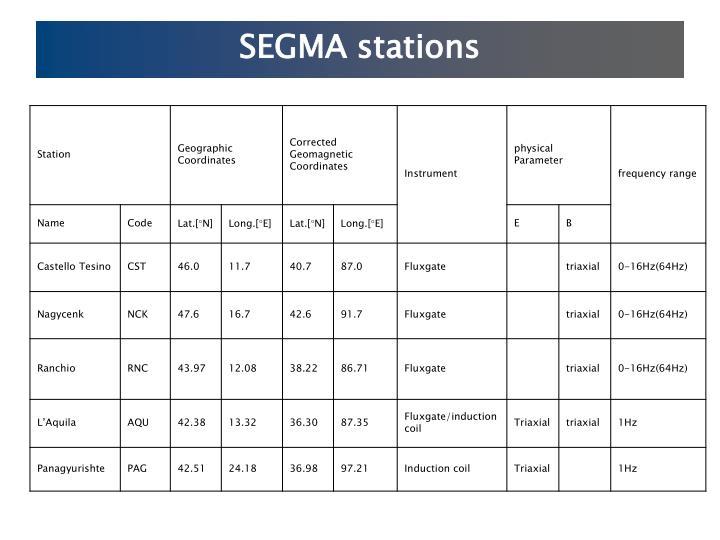 SEGMA stations