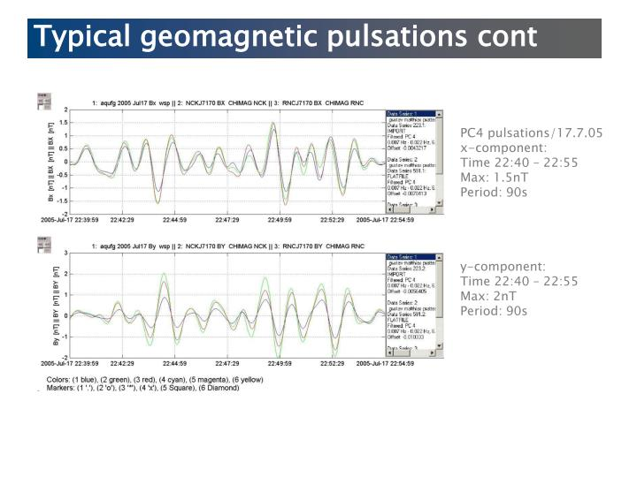 Typical geomagnetic pulsations cont