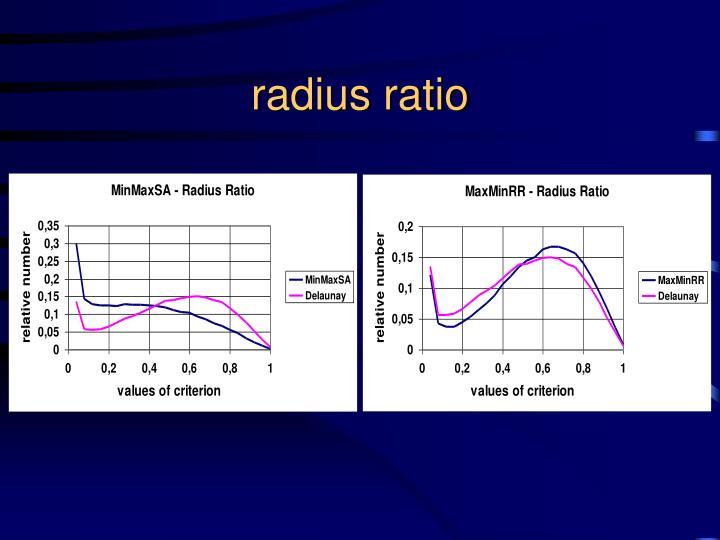 radius ratio