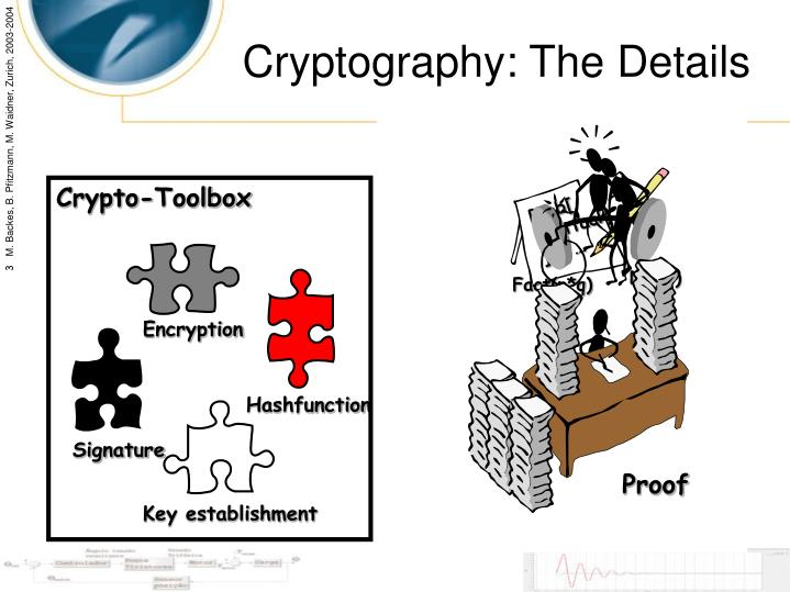 Cryptography the details