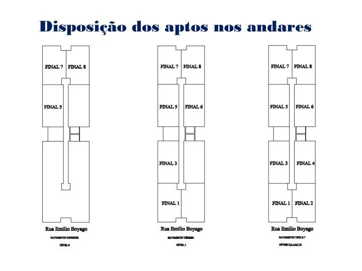 Disposição dos aptos nos andares