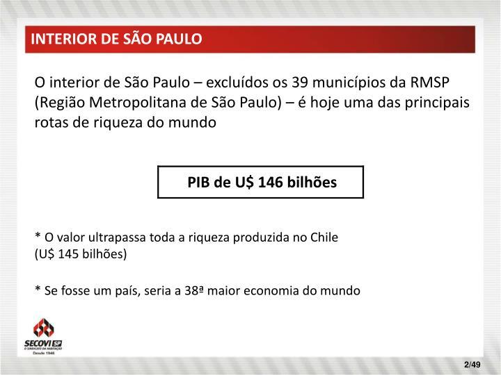 INTERIOR DE SÃO PAULO