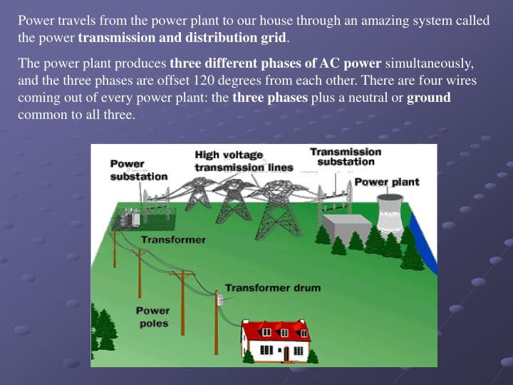 Power travels from the power plant to our house through an amazing system called the power