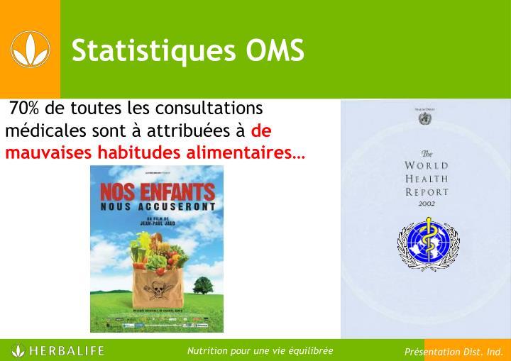 Statistiques OMS