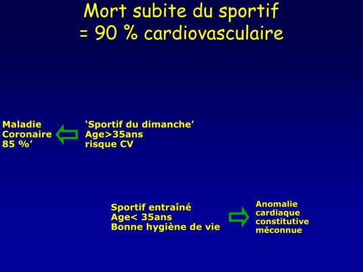 Mort subite du sportif