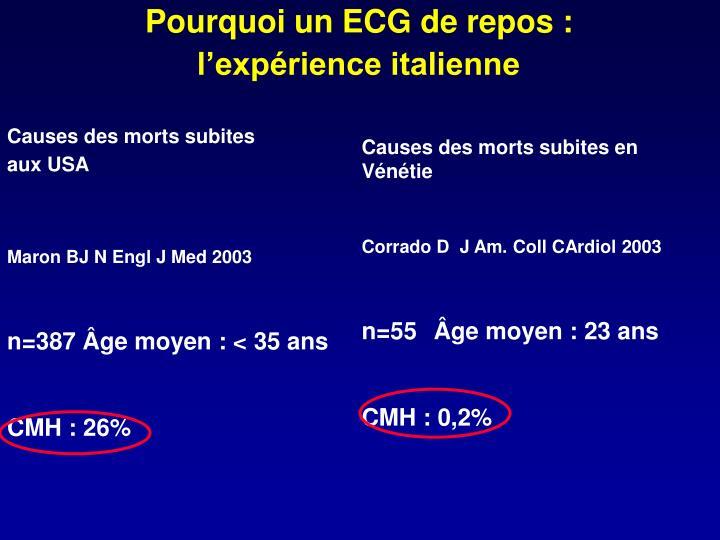 Pourquoi un ECG de repos :