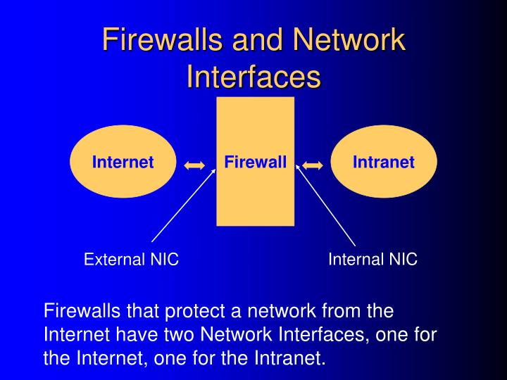 Firewalls and Network Interfaces