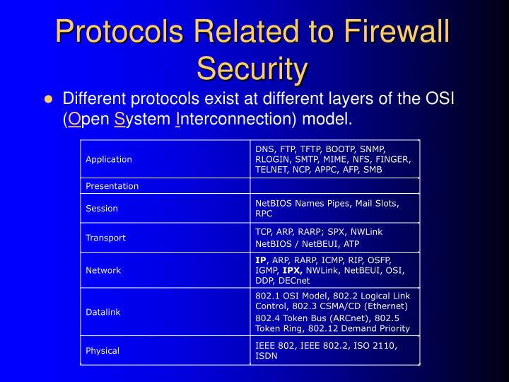 Protocols Related to Firewall Security