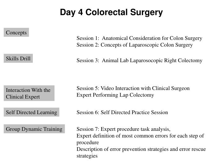 Day 4 Colorectal Surgery