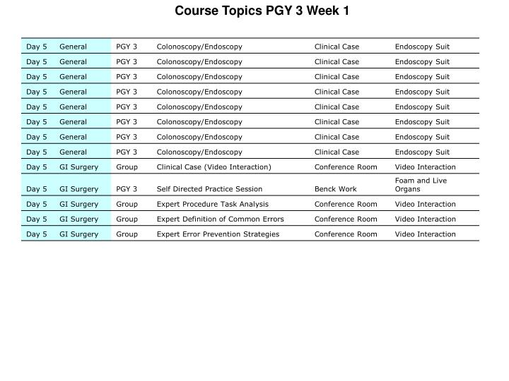 Course Topics PGY 3 Week 1