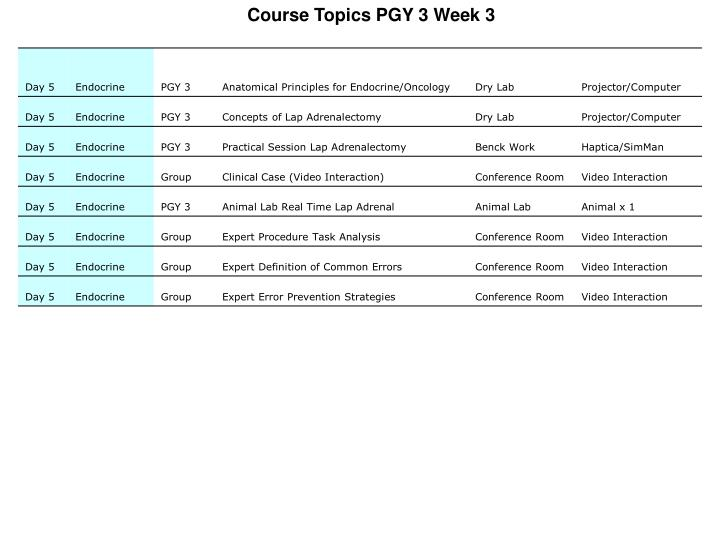 Course Topics PGY 3 Week 3