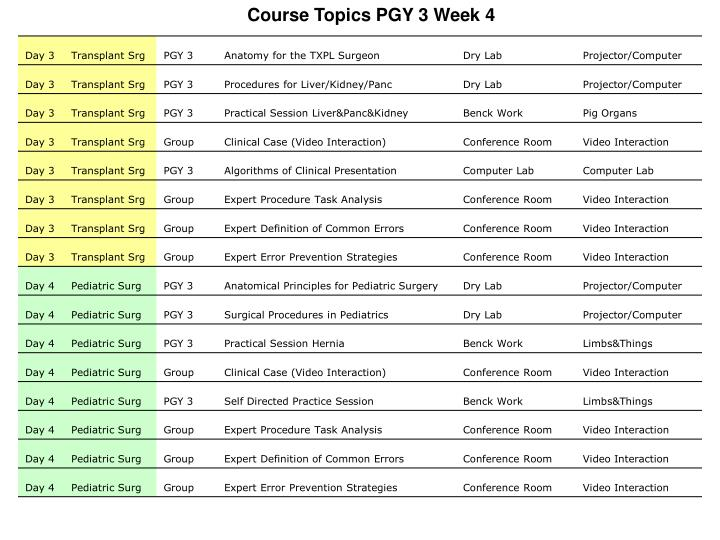 Course Topics PGY 3 Week 4