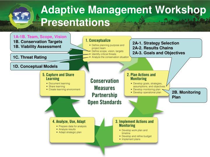 Adaptive Management Workshop Presentations