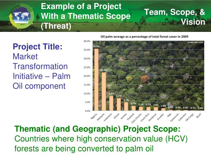 Example of a Project With a Thematic Scope (Threat)
