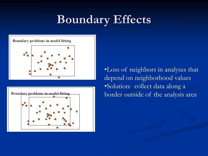 Boundary Effects