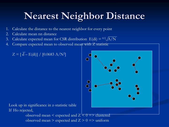 Nearest Neighbor Distance