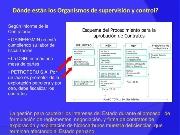 Dónde están los Organismos de supervisión y control?