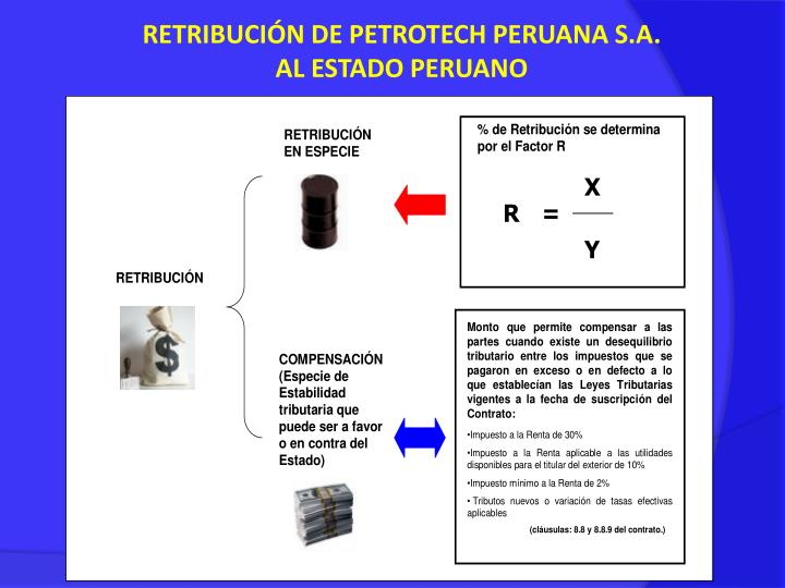 RETRIBUCIÓN DE PETROTECH PERUANA S.A.