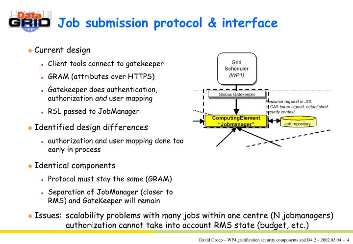 Job submission protocol & interface
