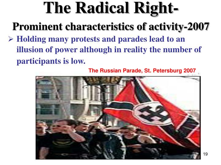 The Radical Right-
