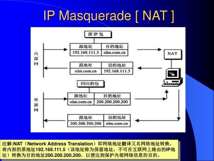 IP Masquerade [ NAT ]