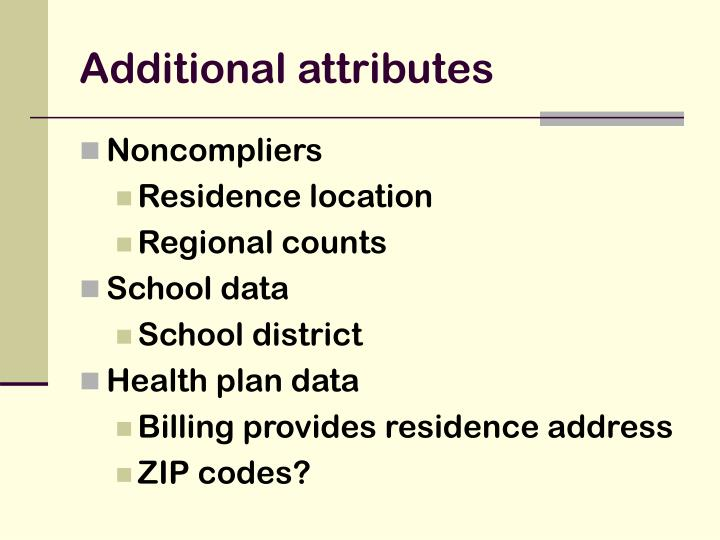 Additional attributes