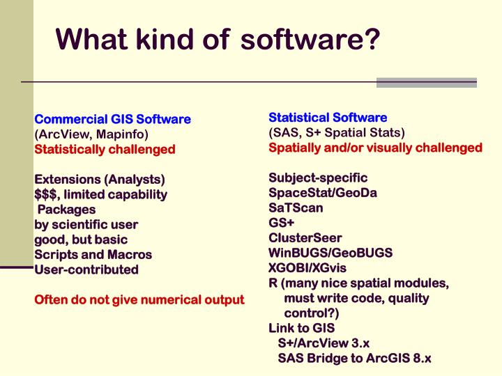 What kind of software?