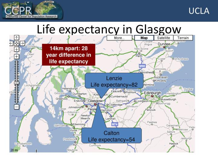 Life expectancy in Glasgow