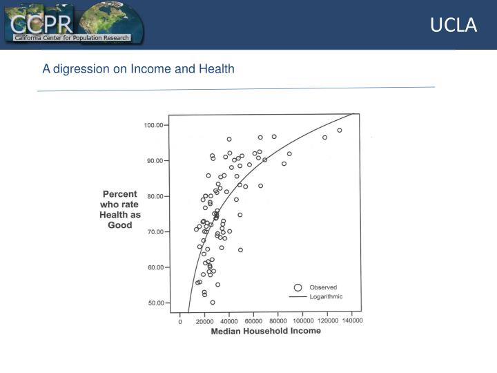 A digression on Income and Health